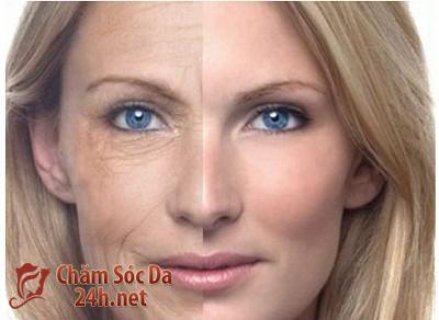 Tìm hiểu và làm chậm tiến trình lão hóa da